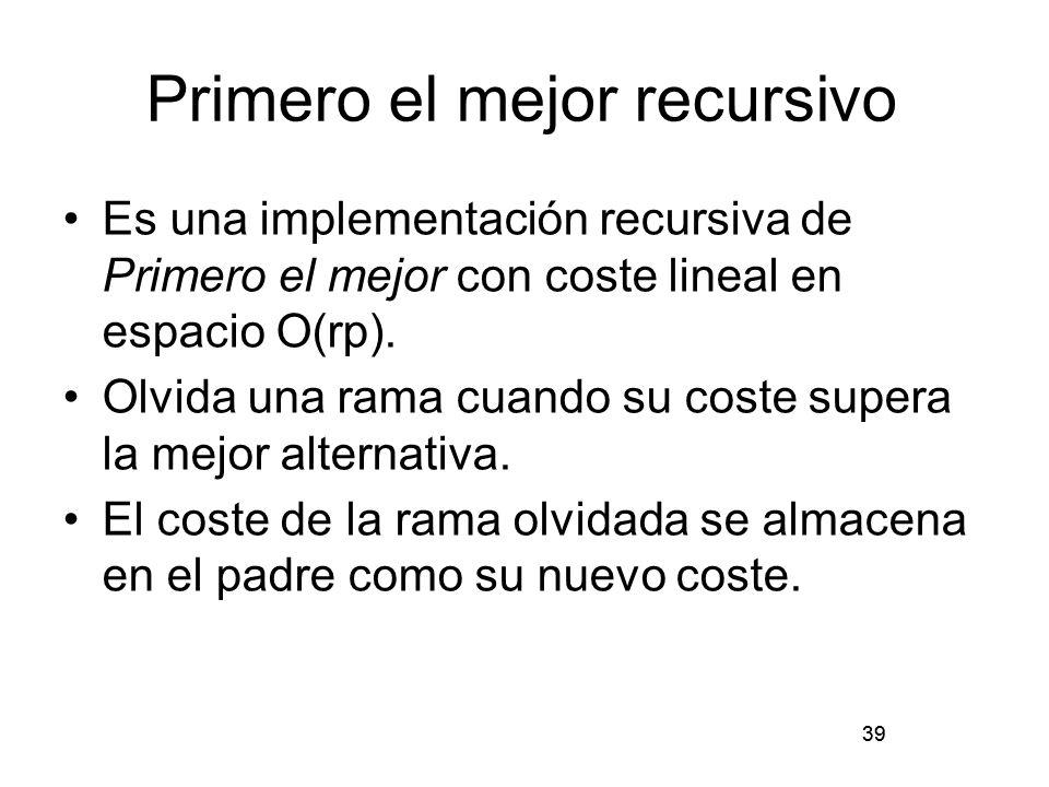 Primero el mejor recursivo Es una implementación recursiva de Primero el mejor con coste lineal en espacio O(rp). Olvida una rama cuando su coste supe