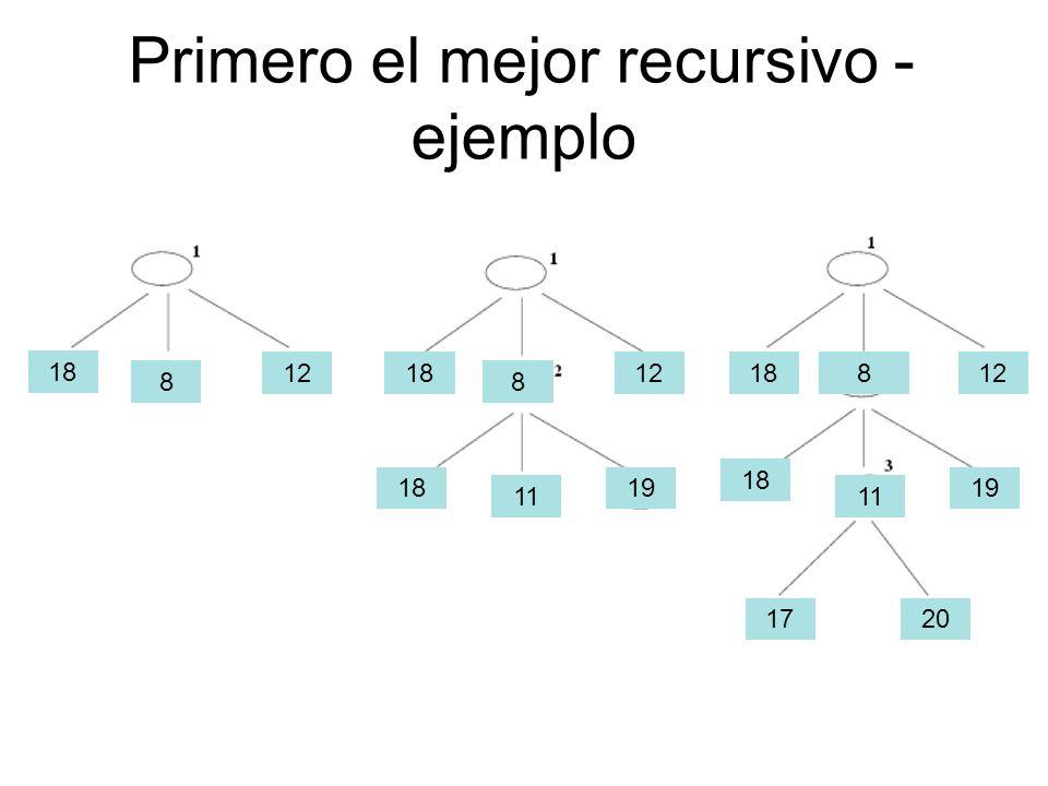 Primero el mejor recursivo - ejemplo 18 8 19 11 18 12 8 1812 8 18 11 19 1720