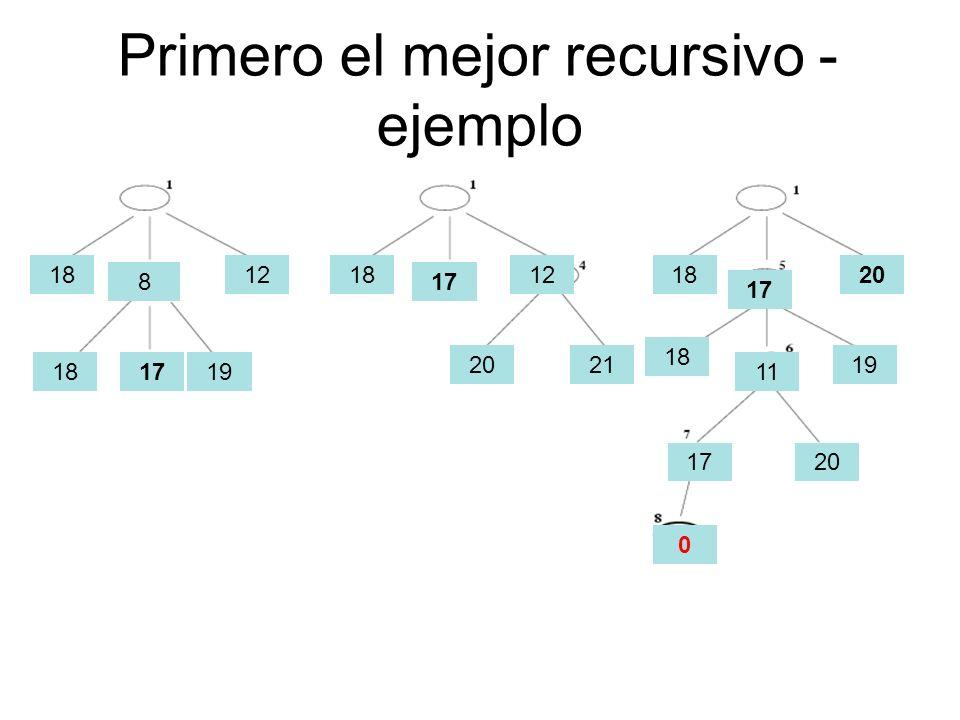 Primero el mejor recursivo - ejemplo 8 1812 18111917 20 18 17 12 21 18 17 0 20 18 19 1720