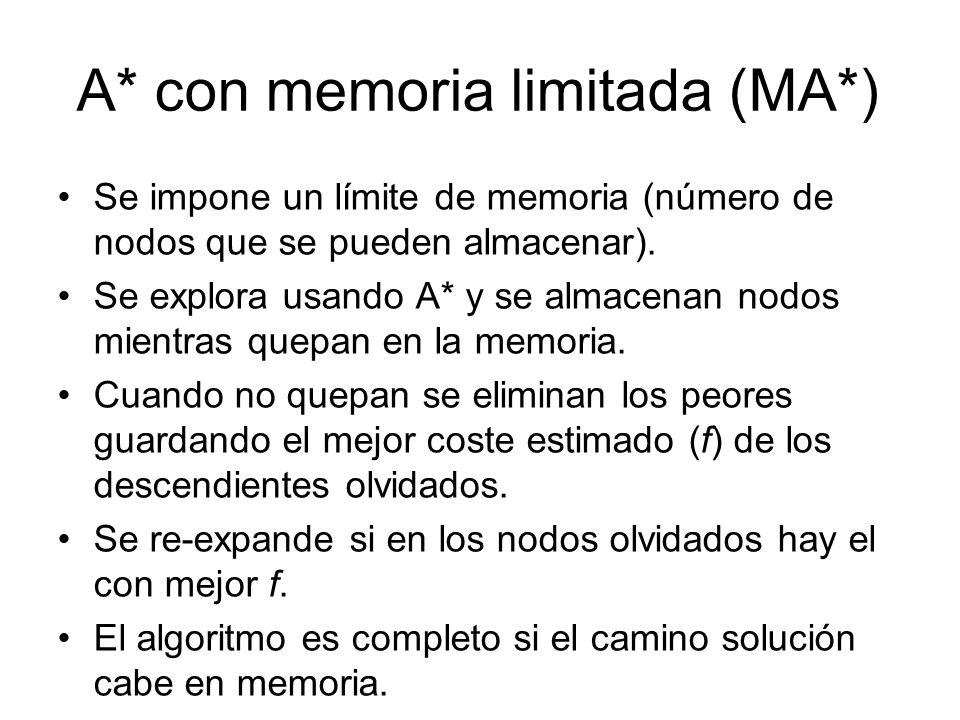 A* con memoria limitada (MA*) Se impone un límite de memoria (número de nodos que se pueden almacenar). Se explora usando A* y se almacenan nodos mien