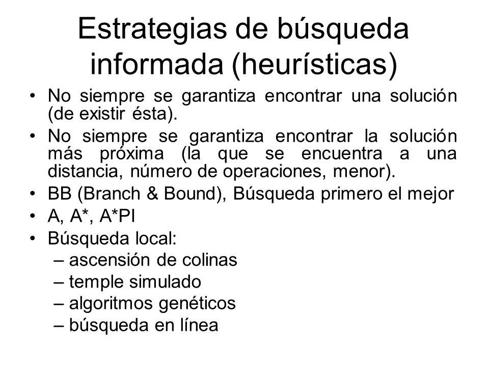 Estrategias de búsqueda informada (heurísticas) No siempre se garantiza encontrar una solución (de existir ésta). No siempre se garantiza encontrar la
