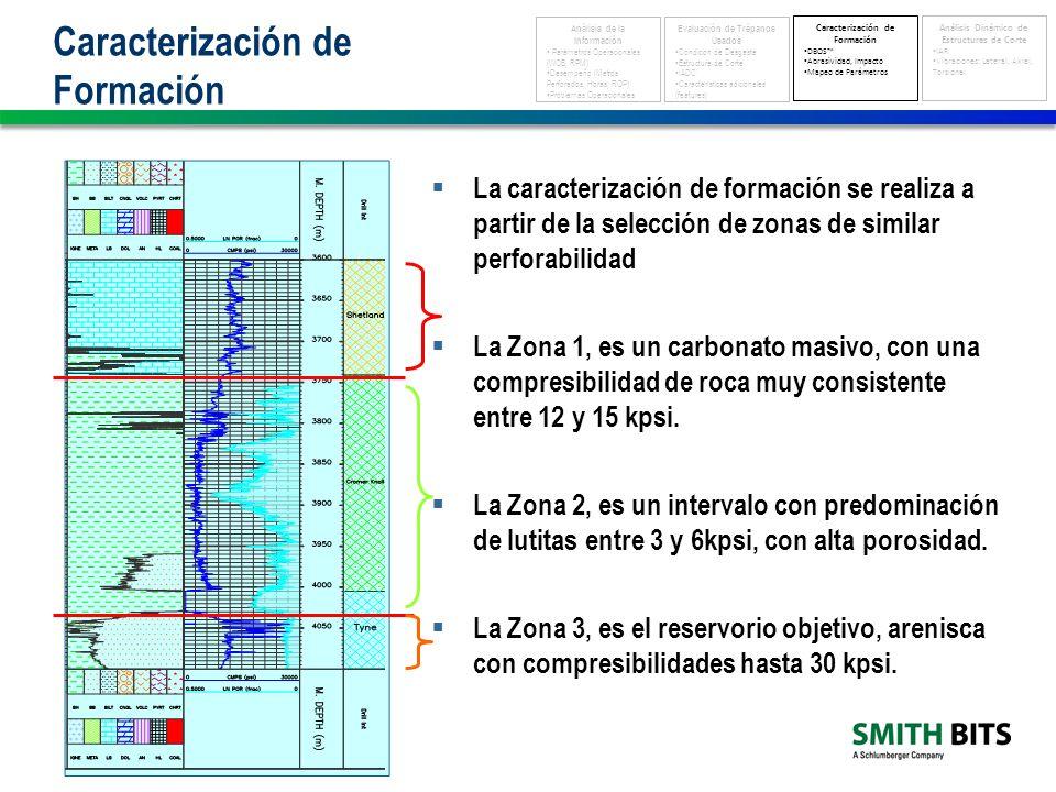 La caracterización de formación se realiza a partir de la selección de zonas de similar perforabilidad La Zona 1, es un carbonato masivo, con una compresibilidad de roca muy consistente entre 12 y 15 kpsi.