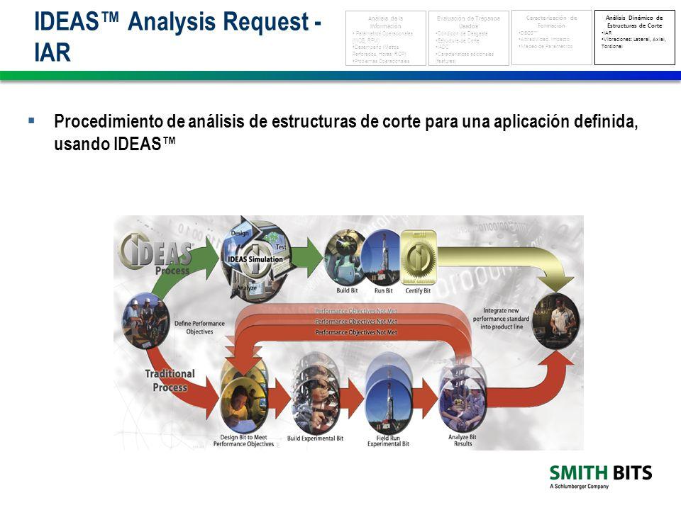 IDEAS Analysis Request - IAR Procedimiento de análisis de estructuras de corte para una aplicación definida, usando IDEAS Análisis de la Información Parámetros Operacionales (WOB, RPM) Desempeño (Metros Perforados, Horas, ROP) Problemas Operacionales Evaluación de Trépanos Usados Condición de Desgaste Estructura de Corte IADC Características adicionales (features) Caracterización de Formación DBOS Abrasividad, Impacto Mapeo de Parámetros Análisis Dinámico de Estructuras de Corte IAR Vibraciones: Lateral, Axial, Torsional