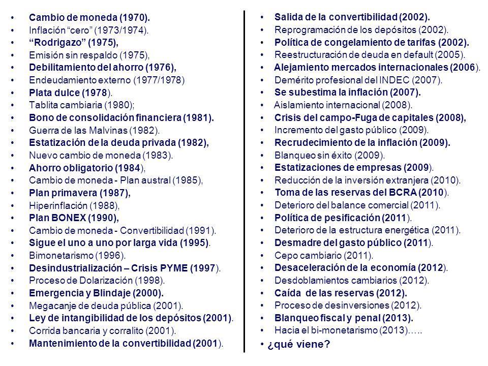 Cambio de moneda (1970). Inflación cero (1973/1974).