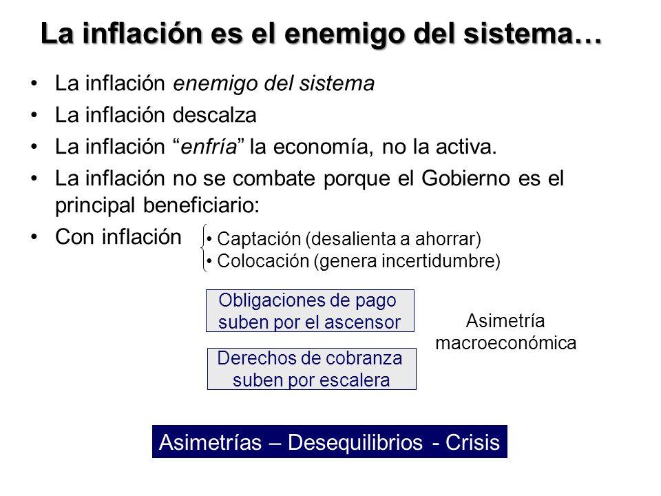 La inflación es el enemigo del sistema… La inflación enemigo del sistema La inflación descalza La inflación enfría la economía, no la activa.
