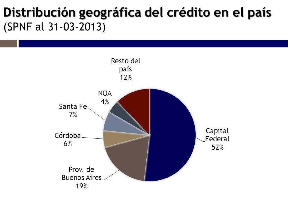 Distribución geográfica del crédito en el país Distribución geográfica del crédito en el país (SPNF al 31-03-2013)