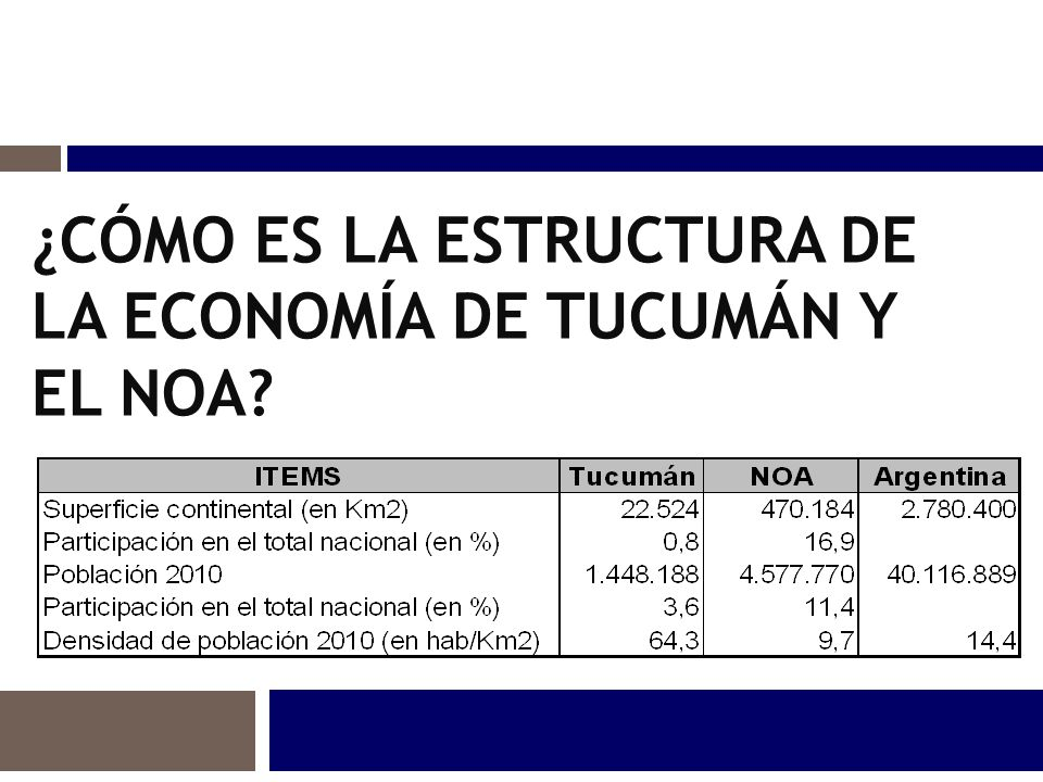 Estructura Económica de Tucumán Se sustenta en cuatro grandes sectores productivos: Citrícola y de Frutas Finas, Azucarero, Manufacturero y Agrícola-ganadero.
