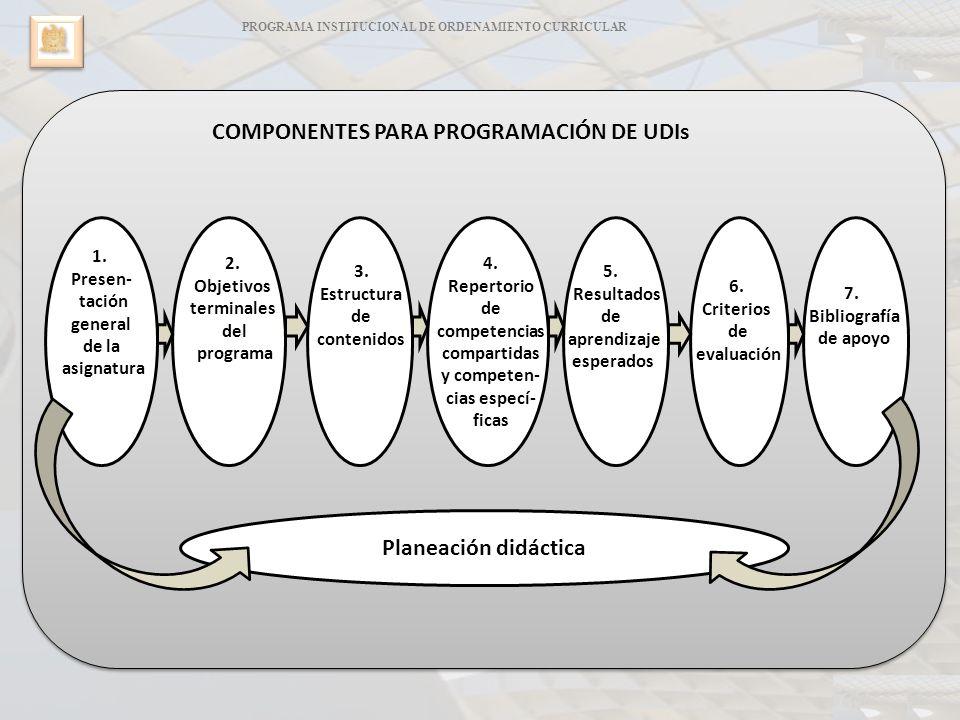 9 PROGRAMA INSTITUCIONAL DE ORDENAMIENTO CURRICULAR C P I O 46 COMPONENTES PARA PROGRAMACIÓN DE UDIs 1. Presen- tación general de la asignatura 2. Obj
