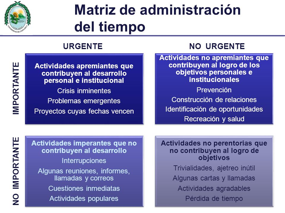 URGENTENO URGENTE IMPORTANTE NO IMPORTANTE Matriz de administración del tiempo