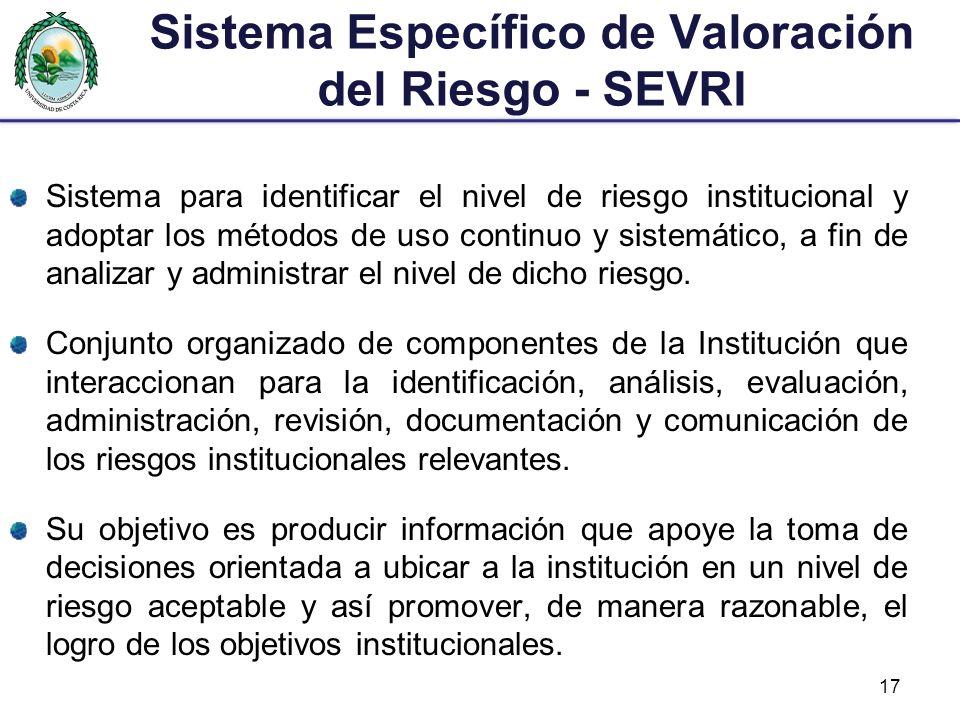 Sistema Específico de Valoración del Riesgo - SEVRI Sistema para identificar el nivel de riesgo institucional y adoptar los métodos de uso continuo y