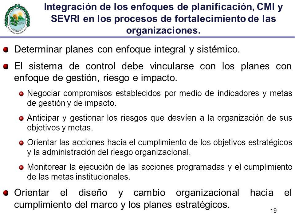 Integración de los enfoques de planificación, CMI y SEVRI en los procesos de fortalecimiento de las organizaciones. Determinar planes con enfoque inte