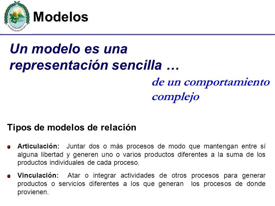 Modelos Tipos de modelos de relación Articulación: Juntar dos o más procesos de modo que mantengan entre sí alguna libertad y generen uno o varios pro