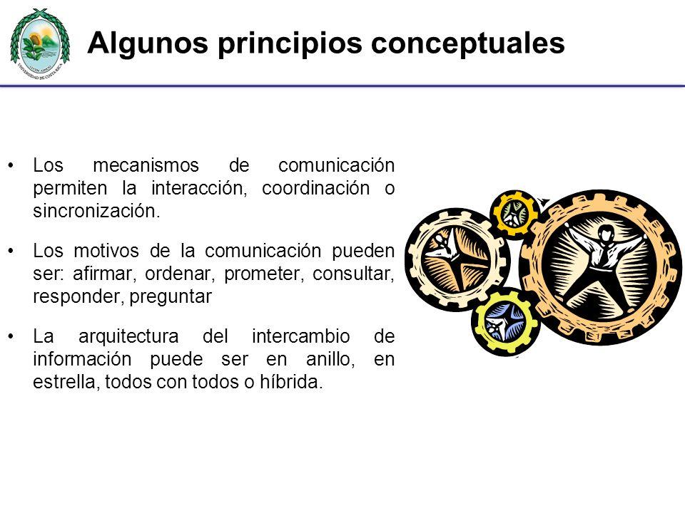 Algunos principios conceptuales Los mecanismos de comunicación permiten la interacción, coordinación o sincronización. Los motivos de la comunicación
