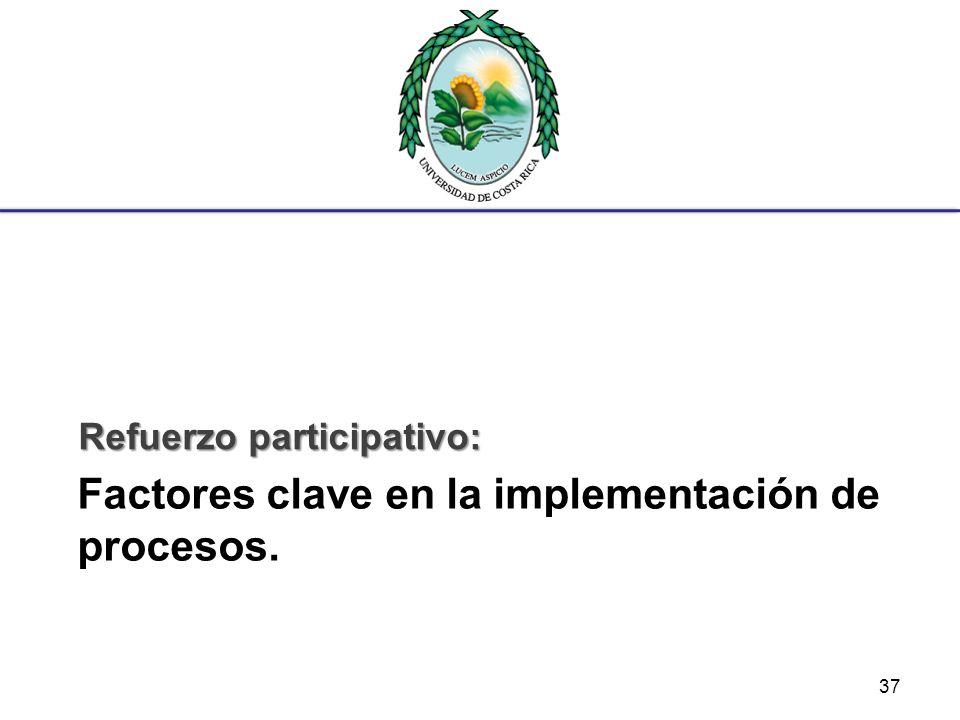 Factores clave en la implementación de procesos. Refuerzo participativo: 37
