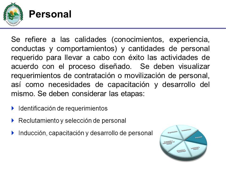 Personal Se refiere a las calidades (conocimientos, experiencia, conductas y comportamientos) y cantidades de personal requerido para llevar a cabo co