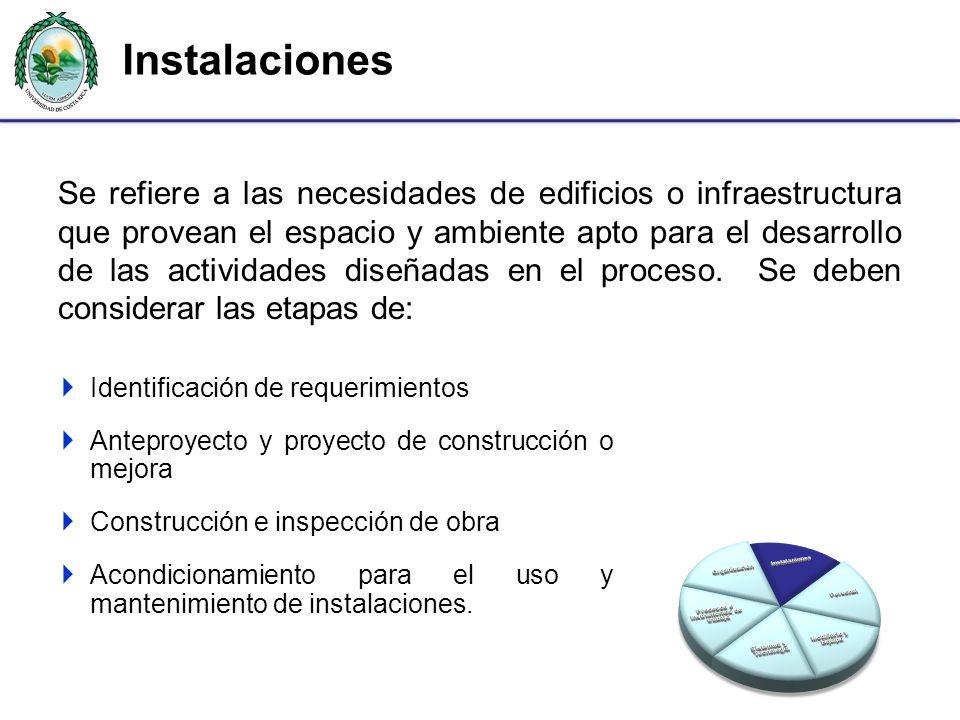 Instalaciones Se refiere a las necesidades de edificios o infraestructura que provean el espacio y ambiente apto para el desarrollo de las actividades