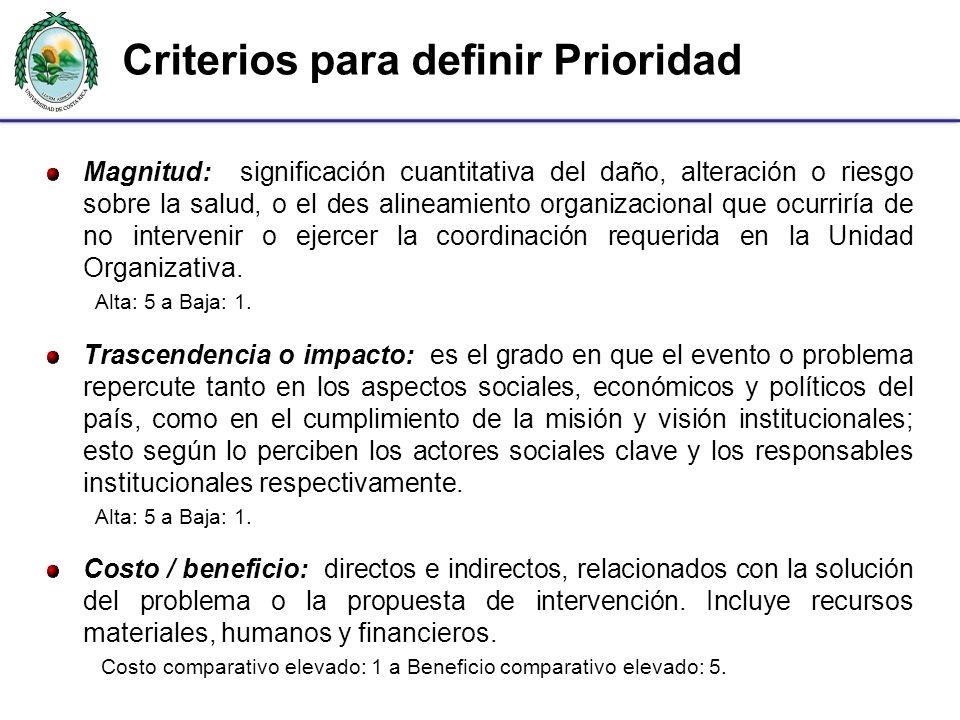 Criterios para definir Prioridad Magnitud: significación cuantitativa del daño, alteración o riesgo sobre la salud, o el des alineamiento organizacion