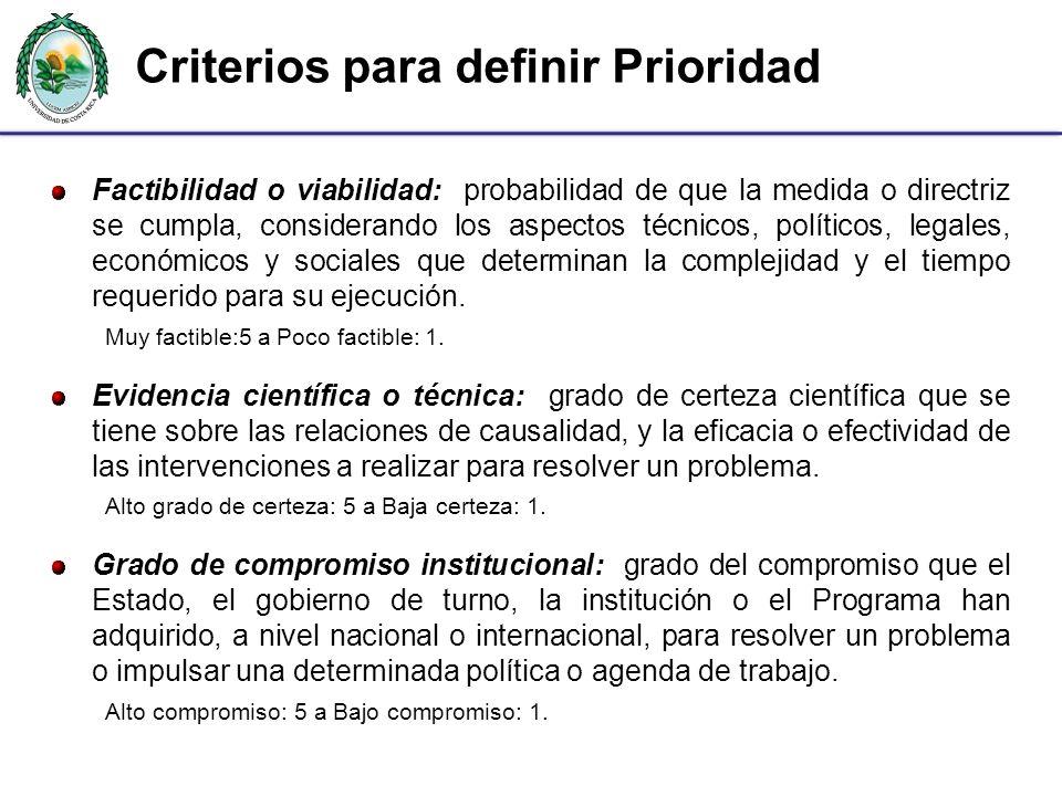 Criterios para definir Prioridad Factibilidad o viabilidad: probabilidad de que la medida o directriz se cumpla, considerando los aspectos técnicos, p
