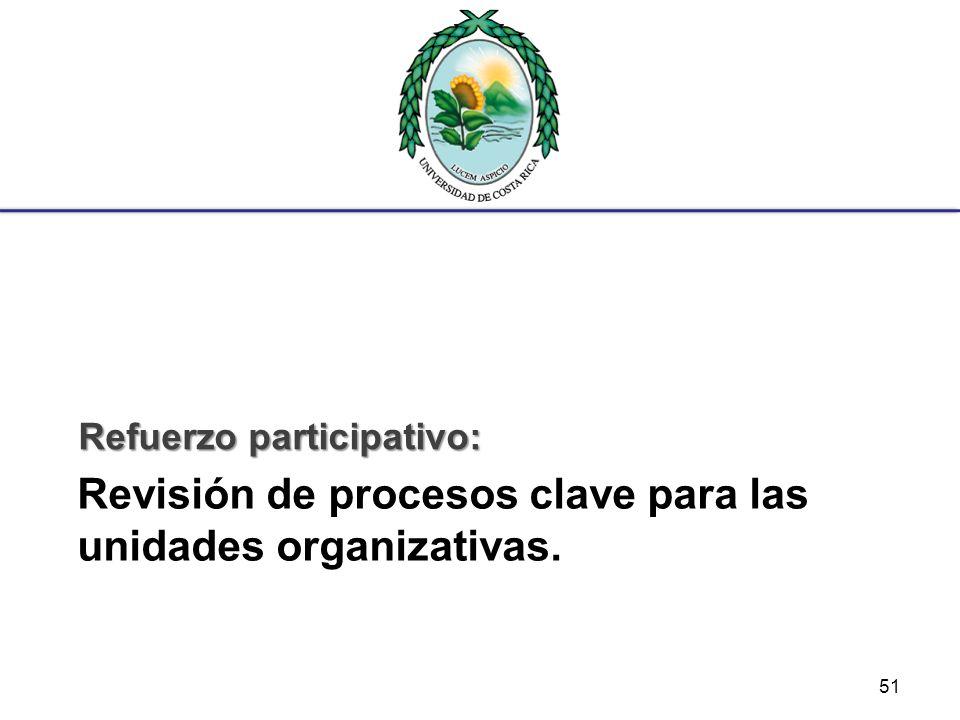 Revisión de procesos clave para las unidades organizativas. Refuerzo participativo: 51