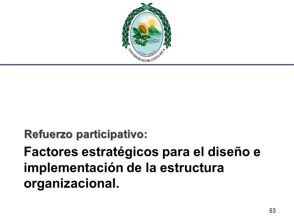 Factores estratégicos para el diseño e implementación de la estructura organizacional. Refuerzo participativo: 53