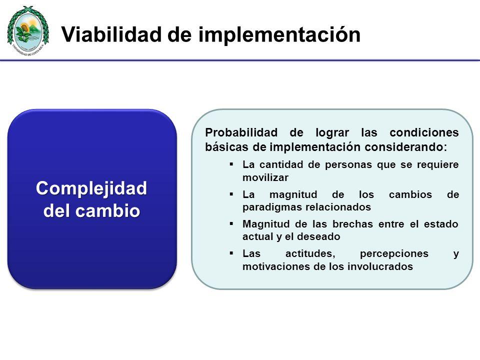 Viabilidad de implementación Complejidad del cambio Probabilidad de lograr las condiciones básicas de implementación considerando: La cantidad de pers