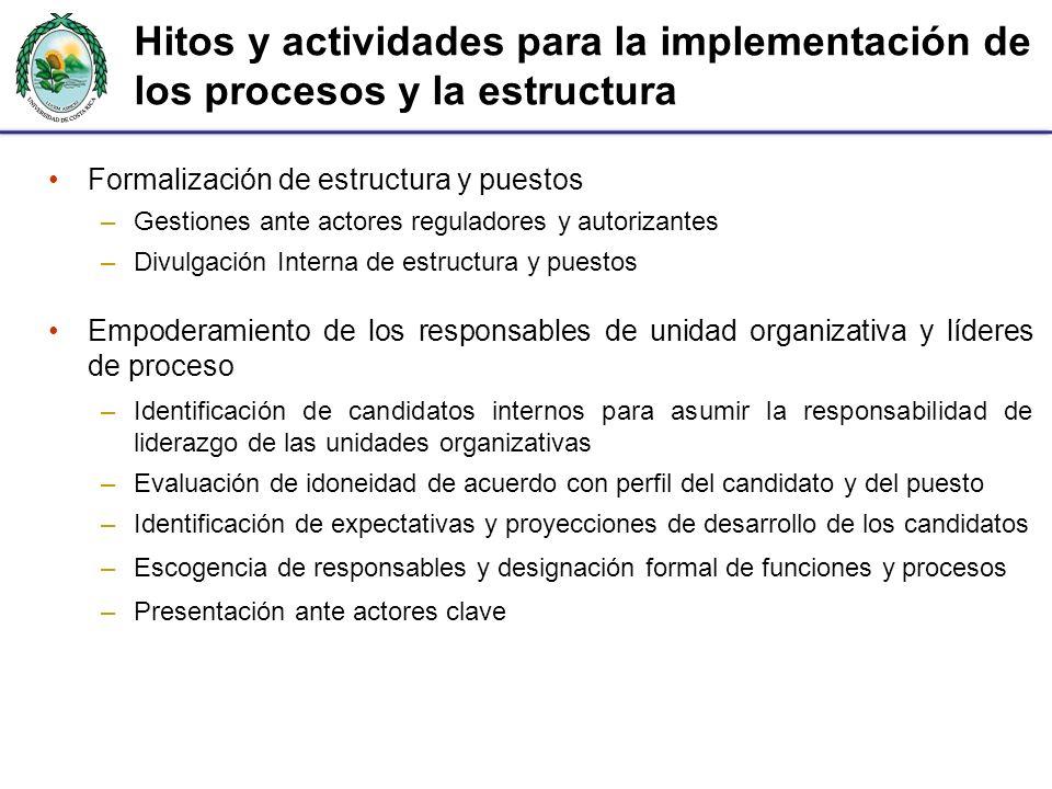 Hitos y actividades para la implementación de los procesos y la estructura Formalización de estructura y puestos –Gestiones ante actores reguladores y
