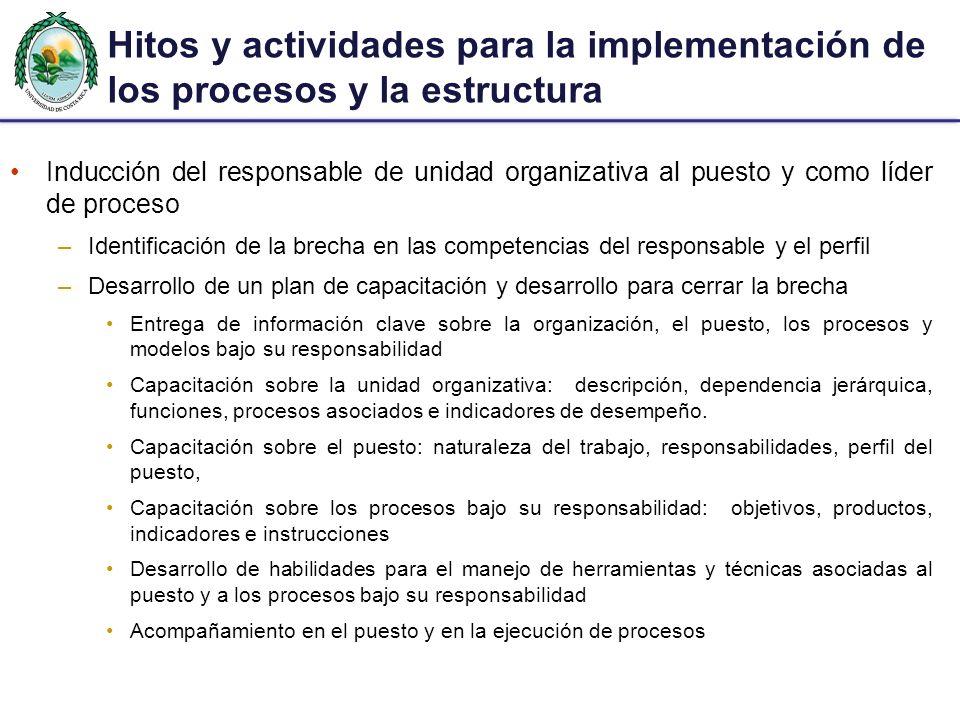 Hitos y actividades para la implementación de los procesos y la estructura Inducción del responsable de unidad organizativa al puesto y como líder de