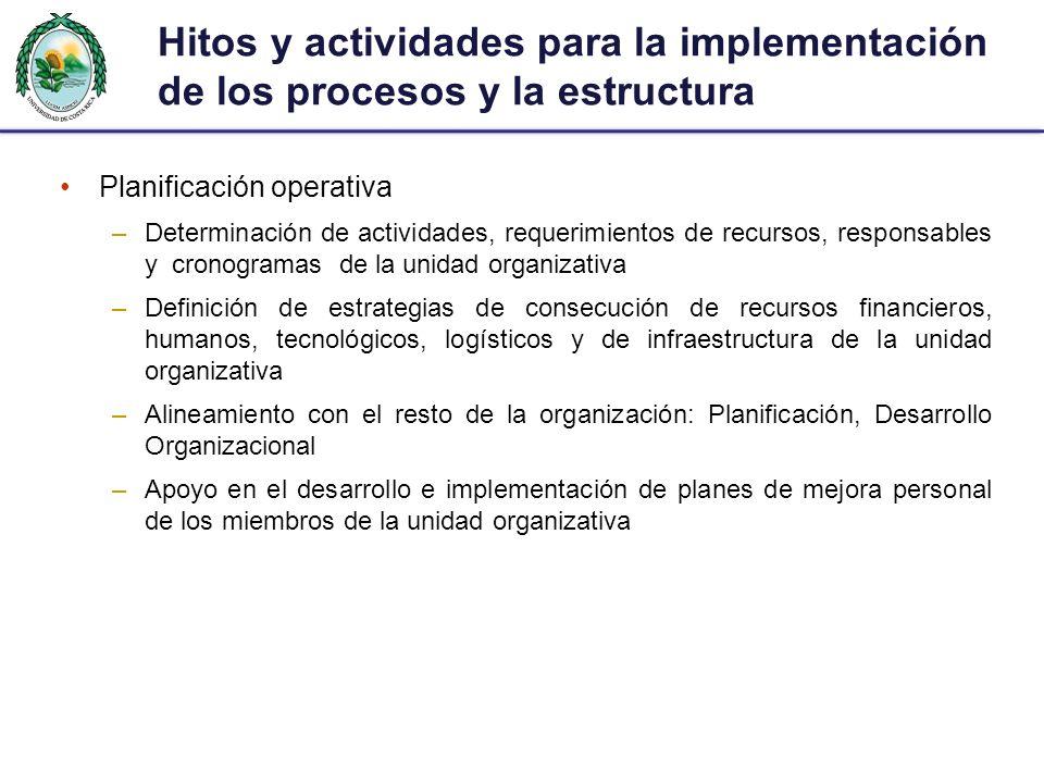 Hitos y actividades para la implementación de los procesos y la estructura Planificación operativa –Determinación de actividades, requerimientos de re