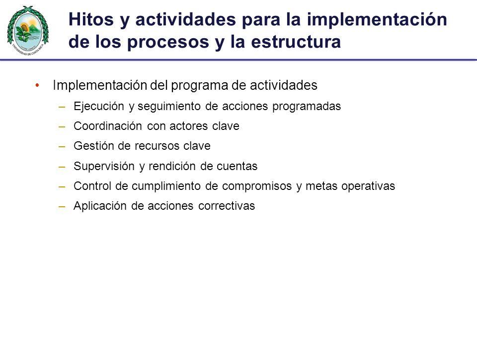 Hitos y actividades para la implementación de los procesos y la estructura Implementación del programa de actividades –Ejecución y seguimiento de acci