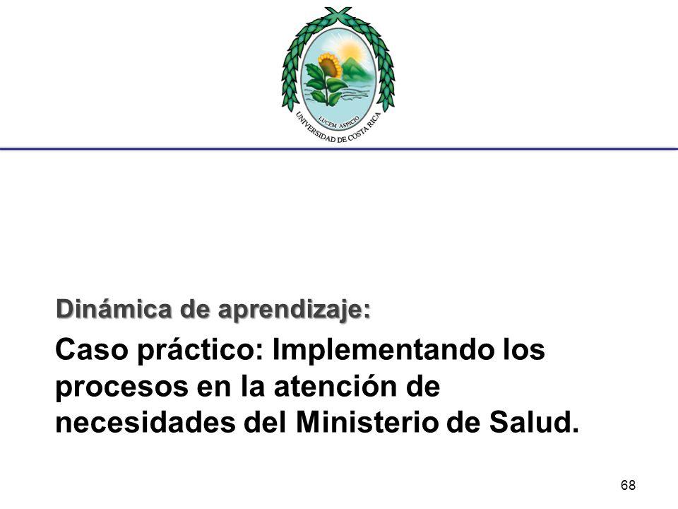 Caso práctico: Implementando los procesos en la atención de necesidades del Ministerio de Salud. Dinámica de aprendizaje: 68