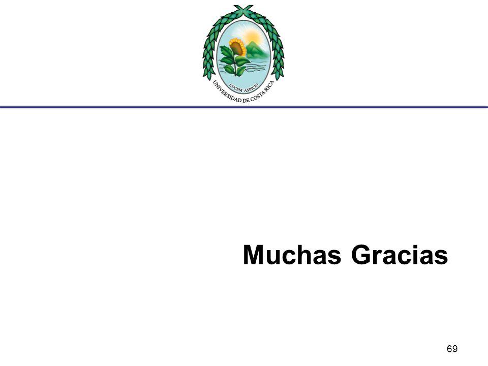 Muchas Gracias 69