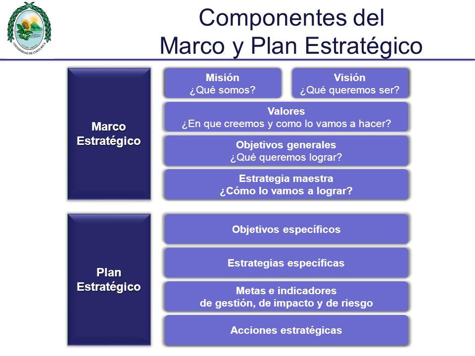 Plan Estratégico Componentes del Marco y Plan Estratégico