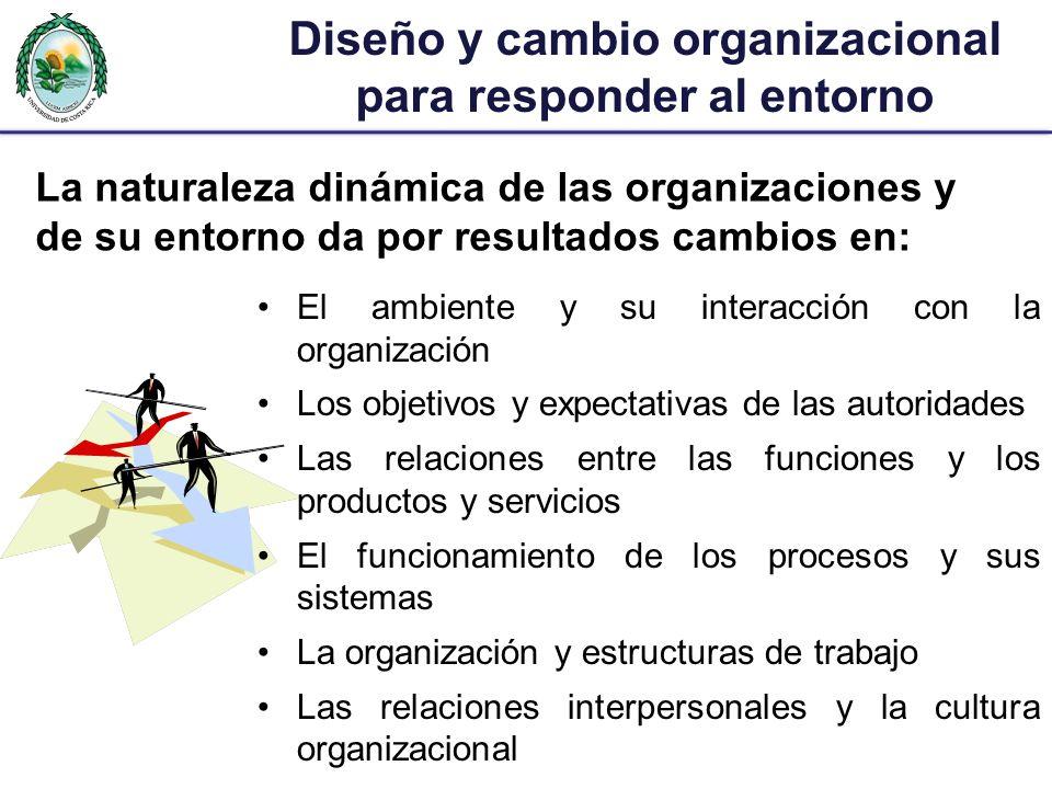 Diseño y cambio organizacional para responder al entorno La naturaleza dinámica de las organizaciones y de su entorno da por resultados cambios en: El