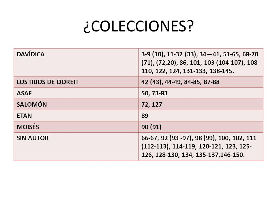 ¿COLECCIONES? DAVÍDICA3-9 (10), 11-32 (33), 3441, 51-65, 68-70 (71), (72,20), 86, 101, 103 (104-107), 108- 110, 122, 124, 131-133, 138-145. LOS HIJOS