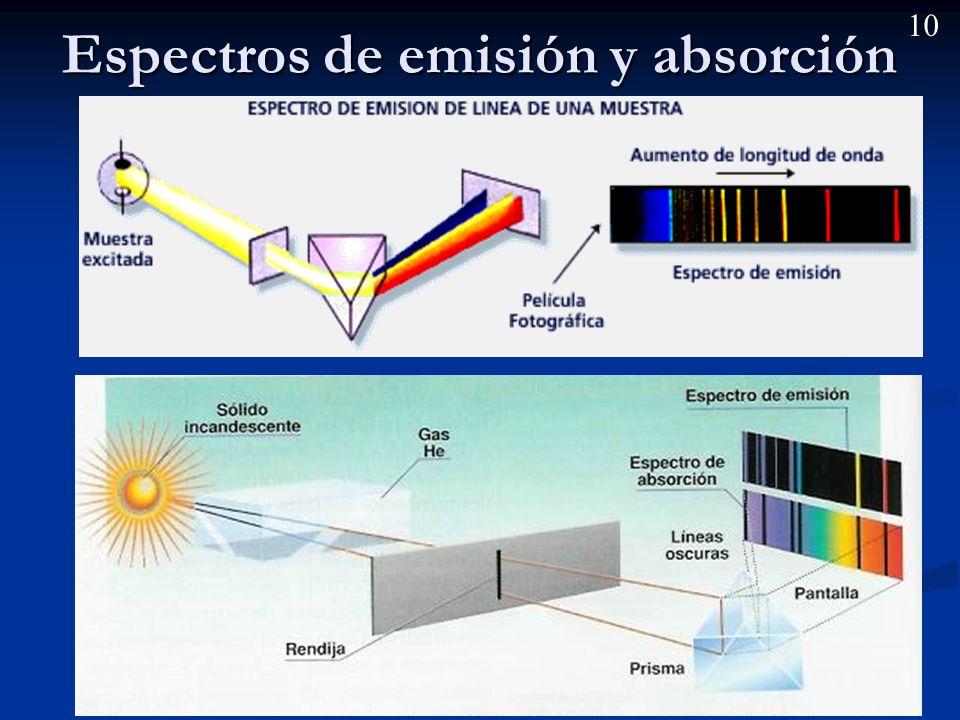 9 Espectros atómicos. Cuando a los elementos en estado gaseoso se les suministra energía (descarga eléctrica, calentamiento...) éstos emiten radiacion