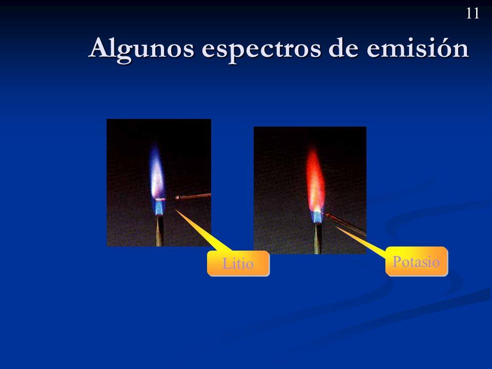10 Espectros de emisión y absorción