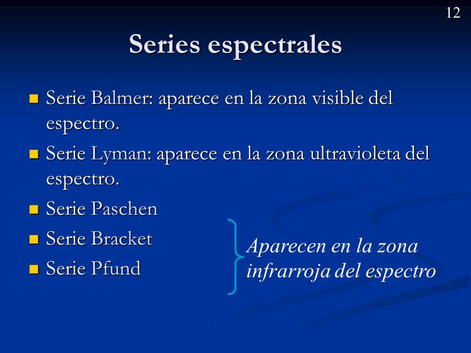 11 Algunos espectros de emisión Potasio Litio