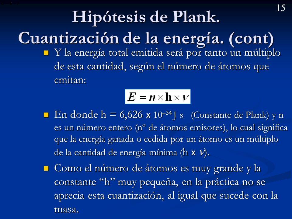 14 Hipótesis de Plank. Cuantización de la energía. El estudio de las rayas espectrales permitió relacionar la emisión de radiaciones de determinada co