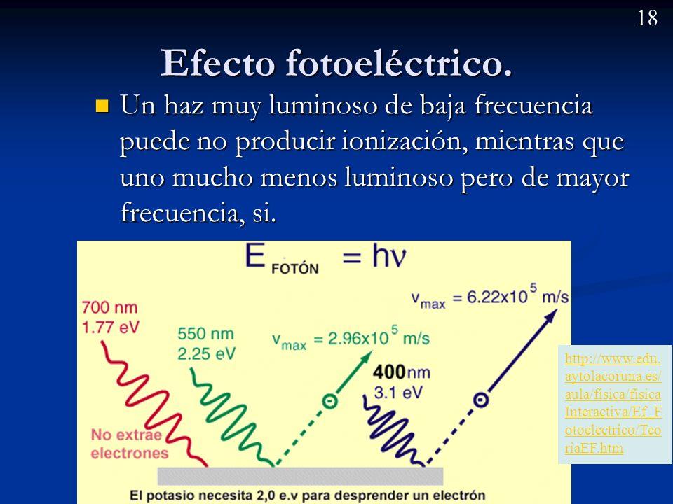 17 Efecto fotoeléctrico. Algunos metales emiten electrones al incidir una determinada radiación sobre ellos. Algunos metales emiten electrones al inci