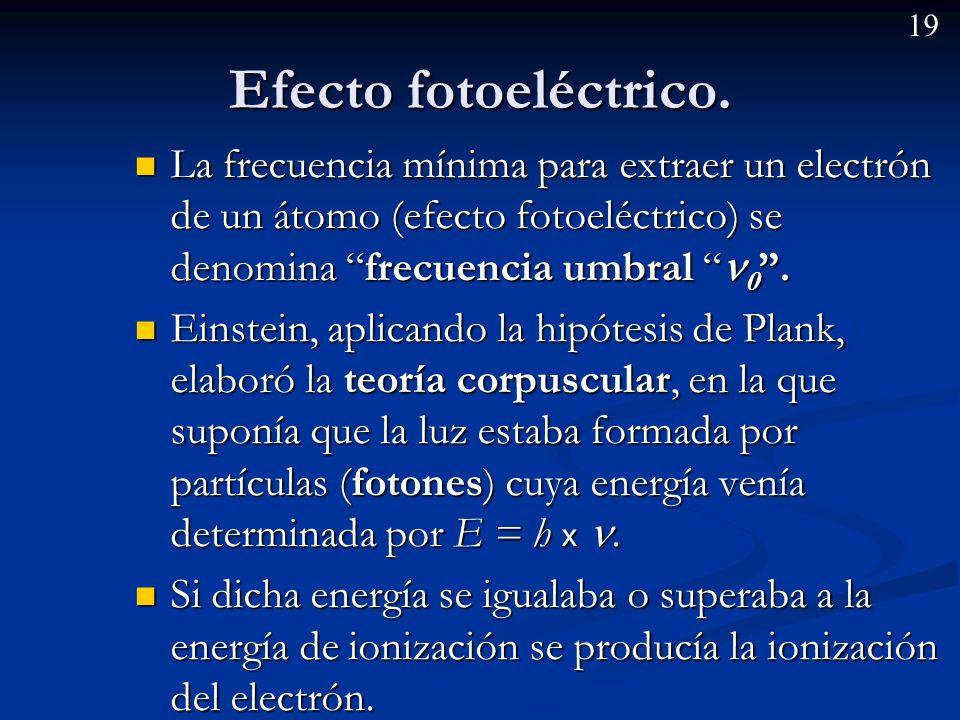 18 Efecto fotoeléctrico. Un haz muy luminoso de baja frecuencia puede no producir ionización, mientras que uno mucho menos luminoso pero de mayor frec