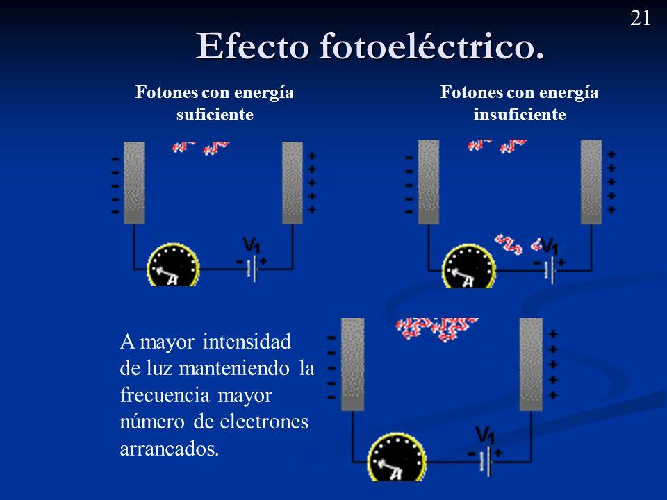 20 Efecto fotoeléctrico. Teoría corpuscular. Si se suministra una radiación de mayor frecuencia, el resto de la energía se transforma en energía cinét