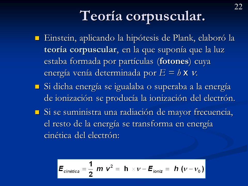 21 Efecto fotoeléctrico. Fotones con energía insuficiente Fotones con energía suficiente A mayor intensidad de luz manteniendo la frecuencia mayor núm