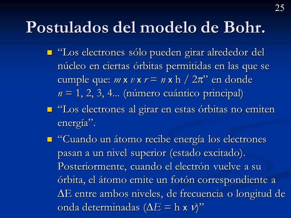 24 Modelo de Bohr Según el modelo de Rutherford, los electrones, al girar alrededor del núcleo, deberían perder continuamente energía, y en consecuencia, se precipitarían al núcleo.