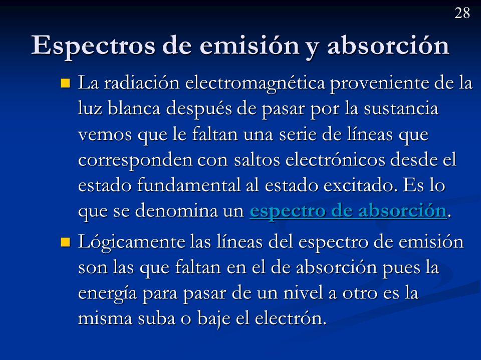 27 Espectros de emisión y absorción Cuando un electrón salta a niveles de mayor energía (estado excitado) y cae de nuevo a niveles de menor energía se produce la emisión de un fotón de una longitud de onda definida que aparece como una raya concreta en el espectro de emisión.