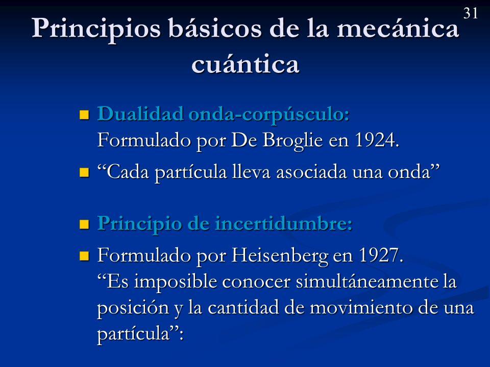 30 Explicación de las series espectrales utilizando el modelo de Bohr