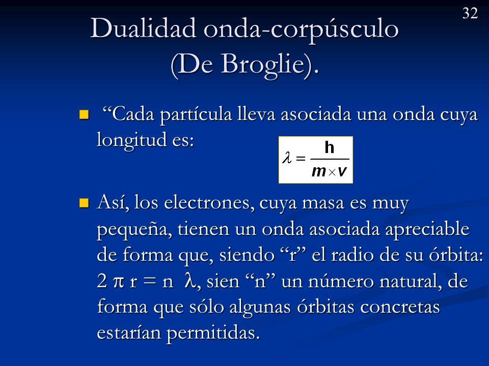 31 Principios básicos de la mecánica cuántica Dualidad onda-corpúsculo: Formulado por De Broglie en 1924.