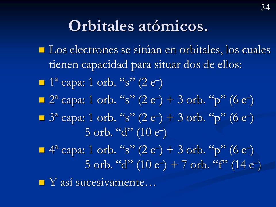 33 Principio de incertidumbre (Heisenberg). Es imposible conocer simultáneamente la posición y la cantidad de movimiento de una partícula Es imposible