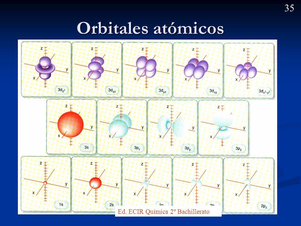 34 Orbitales atómicos. Los electrones se sitúan en orbitales, los cuales tienen capacidad para situar dos de ellos: Los electrones se sitúan en orbita