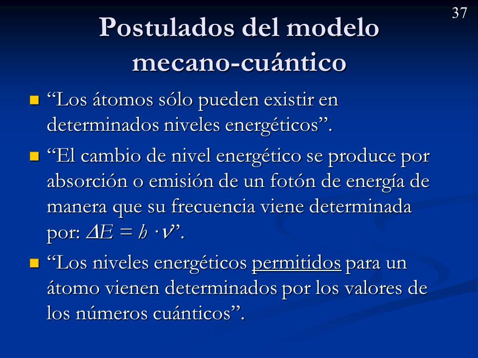 36 Modelo mecano-cuántico (para el átomo de Hidrógeno) El modelo de Bohr indicaba posición y velocidad de los electrones (incompatible con principio de incertidumbre de la mecánica cuántica).