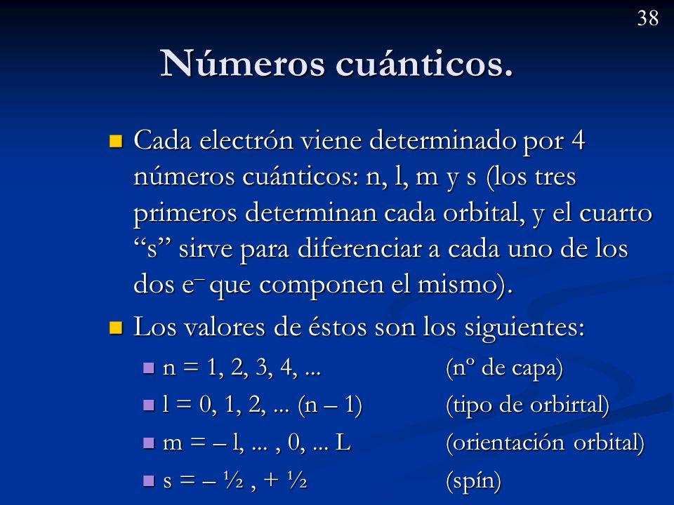 37 Postulados del modelo mecano-cuántico Los átomos sólo pueden existir en determinados niveles energéticos. Los átomos sólo pueden existir en determi